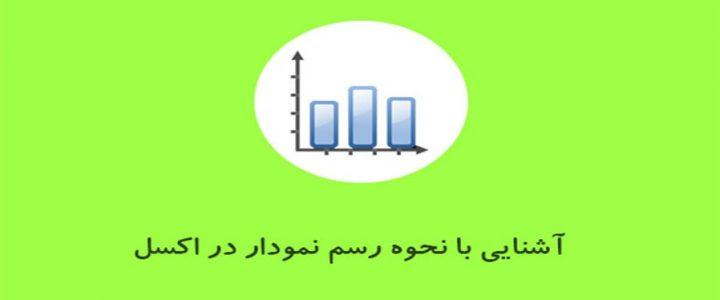 آموزش سریع رسم نمودار در اکسل